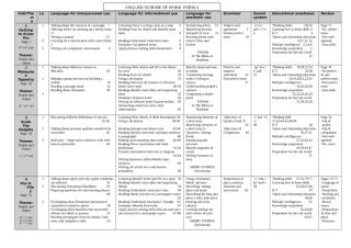 EL Sec Yearly Scheme of Work Form 4 Sample 2 2010.doc