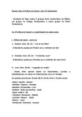 Nomes das 12 tribos de Israel e dos 12 Apóstolos - Rev. Amarildo Antunes_29-Feb-12_1.docx