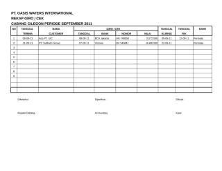 laporan penerimaan giro(5).xls