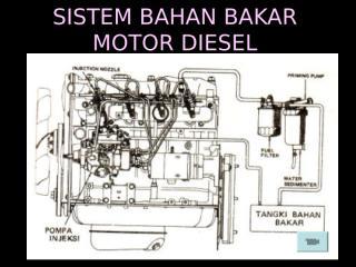 SISTEM BAHAN BAKAR diesel.ppt