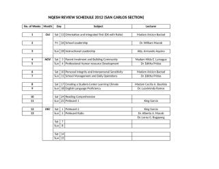 Review Schedule and Computation for NQESH for san carlos.xls