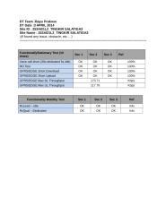 DT_NewSite_CJ_2G_253AI21L2_TINGKIR SALATIGA3.doc