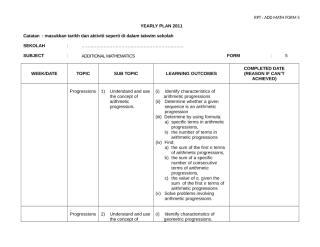RPT ADD MATH Frm 5_2011.doc