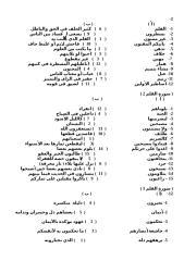 معاني الكلمات BahrainArabia.com.doc