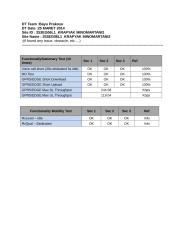 DT_NewSite_CJ_2G_253EG06L1_KRAPYAK MINOMARTANI2.doc