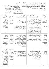 محاربة الإسلام للمفاسد الاقتصادية الــرشوة.doc