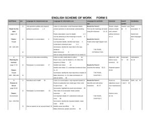EL Sec Yearly Scheme of Work Form 5 2010 Sample 1.xls